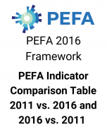 PEFA Indicator Comparison Table 2011 vs. 2016 and 2016 vs. 2011 at a Glance